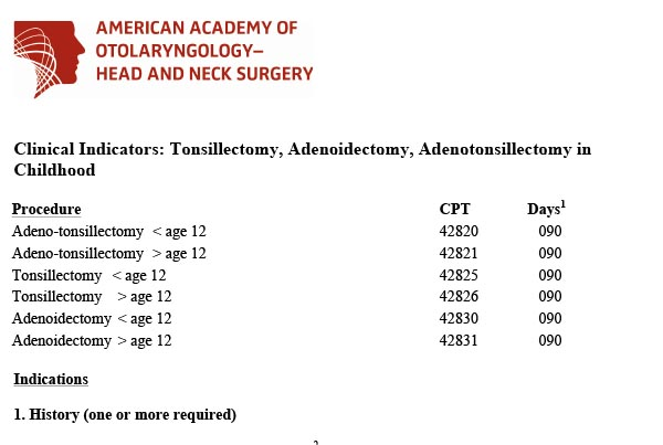 Tonsillectomy, Adenoidectomy, Adenotonsillectomy in Childhood